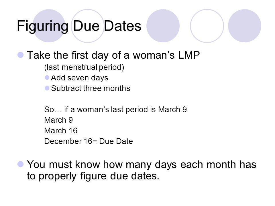 Period due date in Melbourne