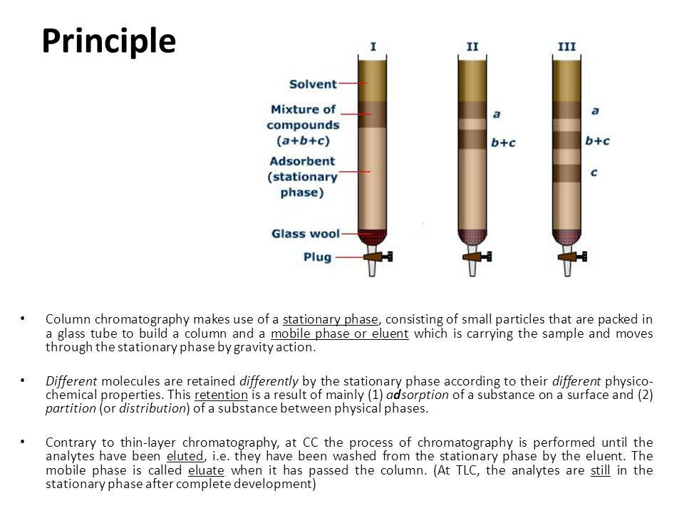 thin layer chromatography and column chromatography Thin layer chromatography (tlc), is a quick and easy qualitative technique for   will depend on the purpose of the tlc, for example spotting column fractions.