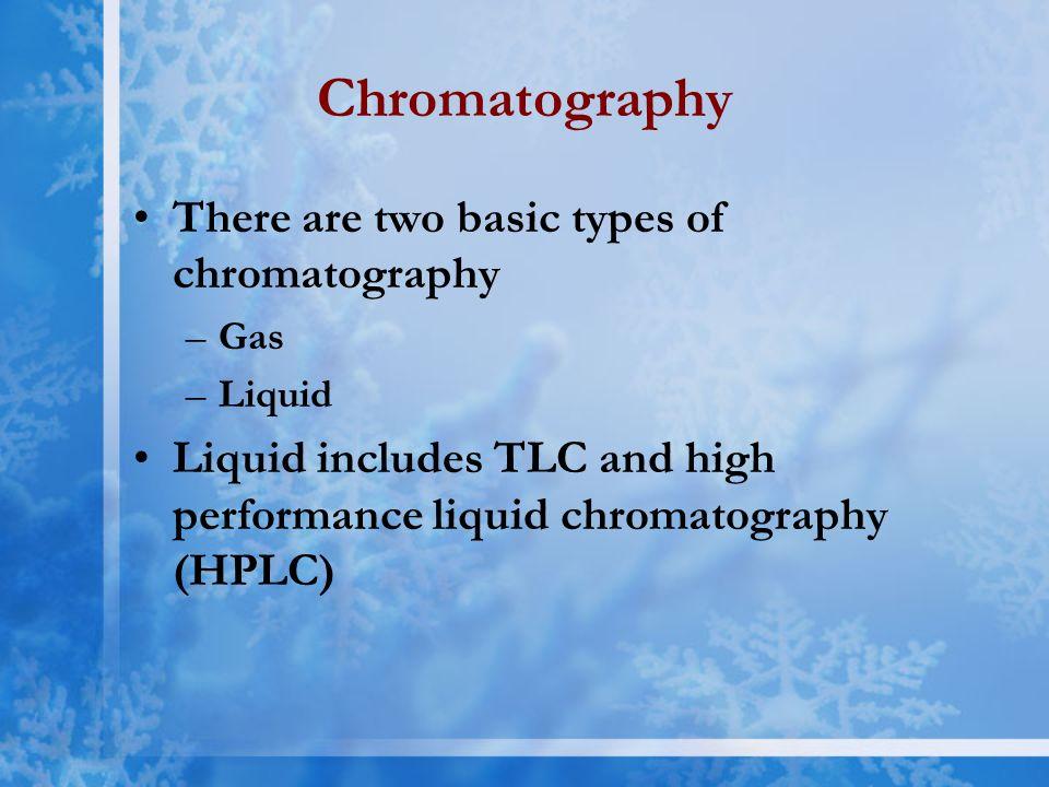 Liquid Chromatography Room Temperature