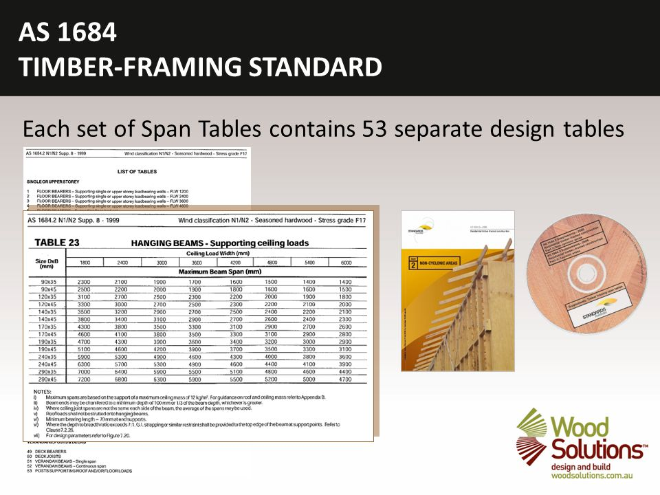Timber Framing Using As Span Tables Ppt Video Online