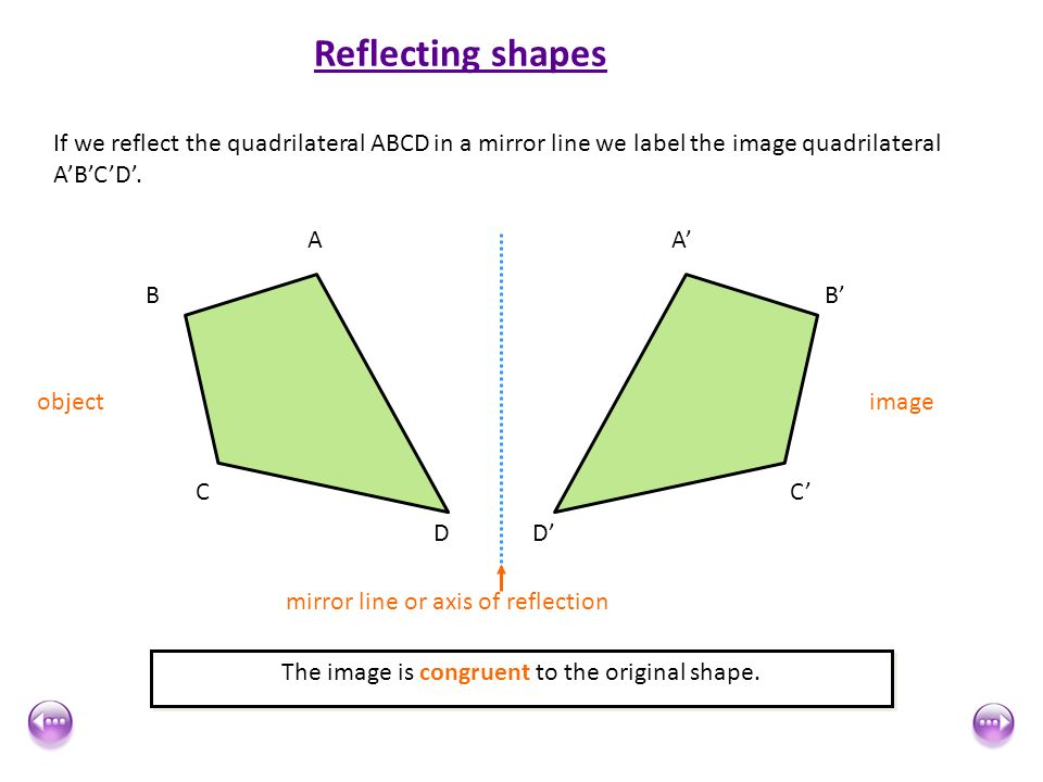 Drawing Lines Of Reflection : Transformation geometry ppt download