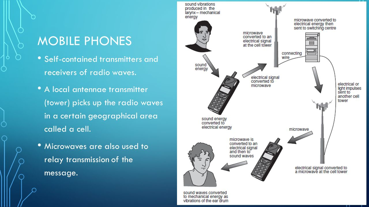 What Are Some Disadvantages of Radio Waves?