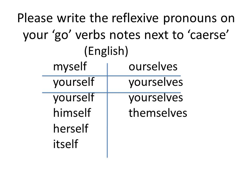 Please write the reflexive pronouns on your 'go' verbs notes next to 'caerse'