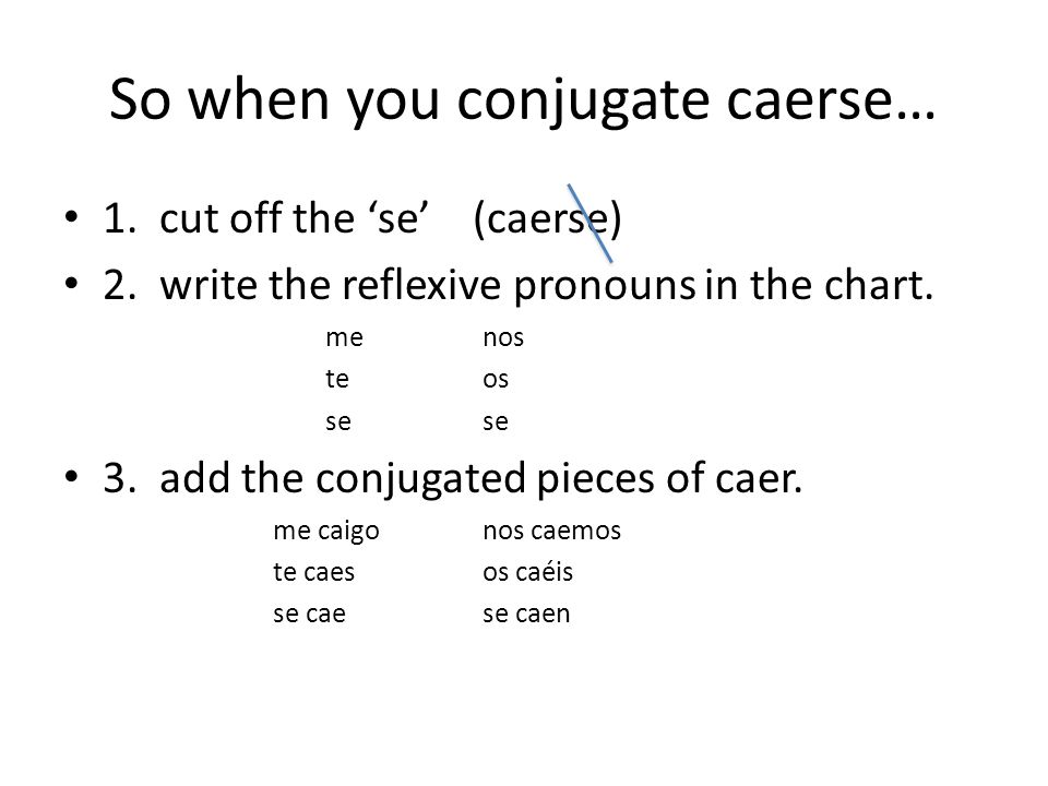 So when you conjugate caerse…