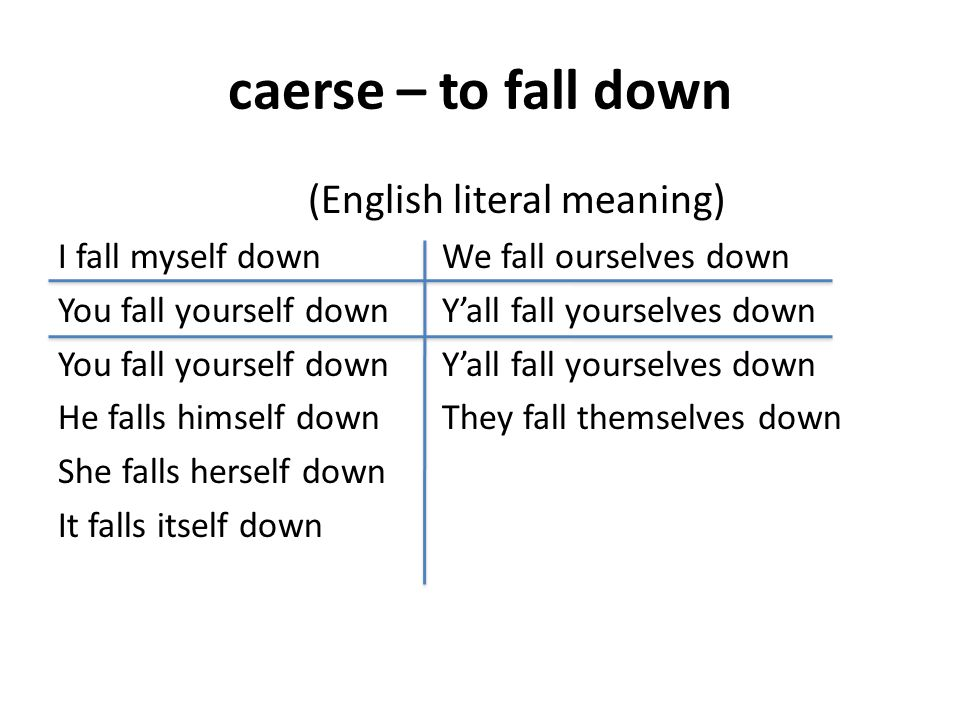 caerse – to fall down (English literal meaning)