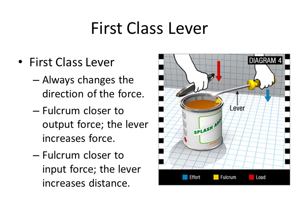 Lever Input And Output Force : Welcome back minions warm up on the board… ppt video