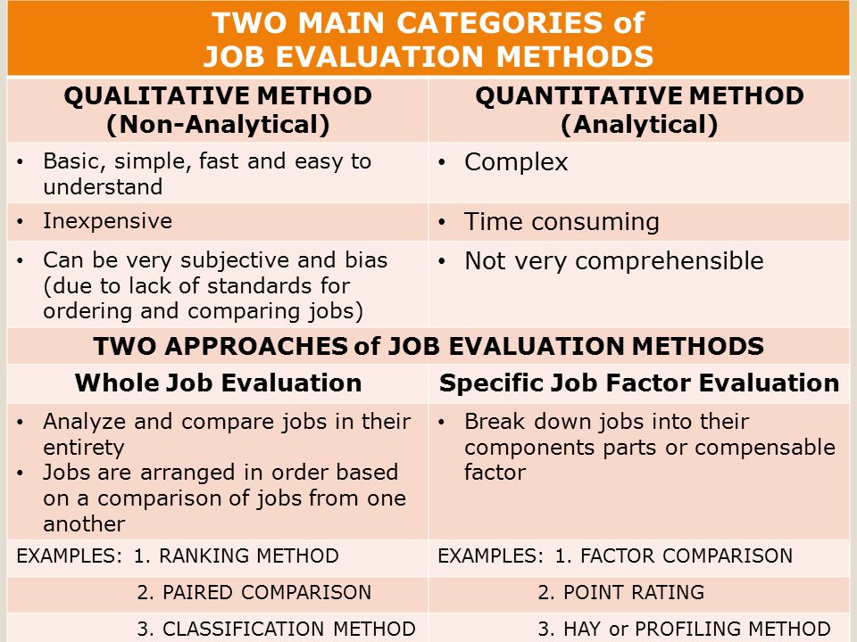 a comparison of job analysis and job evaluation Comparison of job analysis traditional and process approach comparison of main attributes of job analysis in processing and evaluation of.