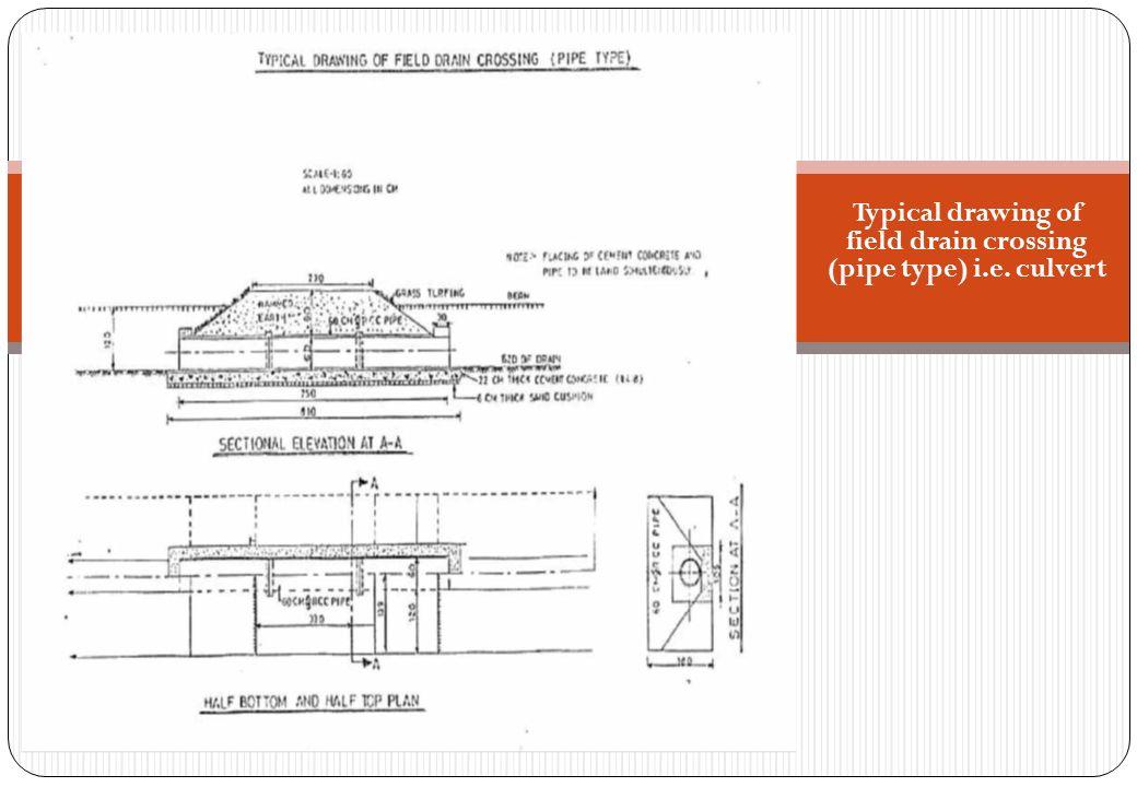 Box Culvert Diagram – Wonderful Image Gallery