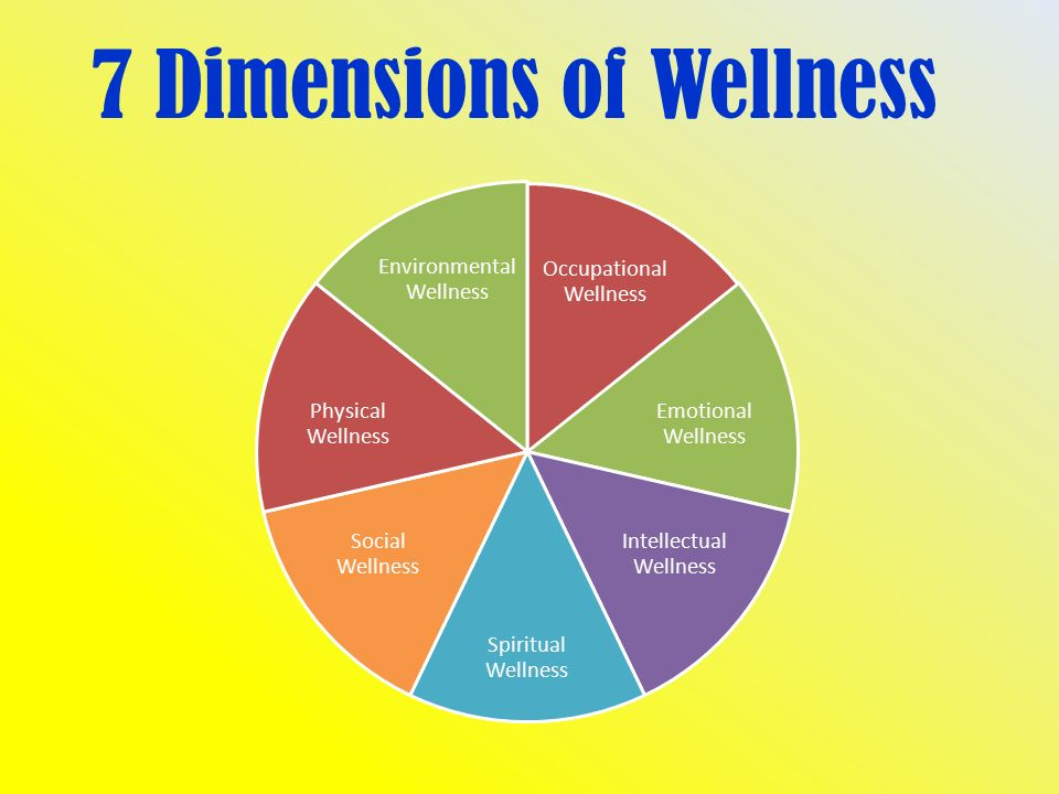 interpersonal wellness essay Emotional wellness is and students was formed to promote awareness and discussion about ways in which members of the middlebury latest comments in essay.