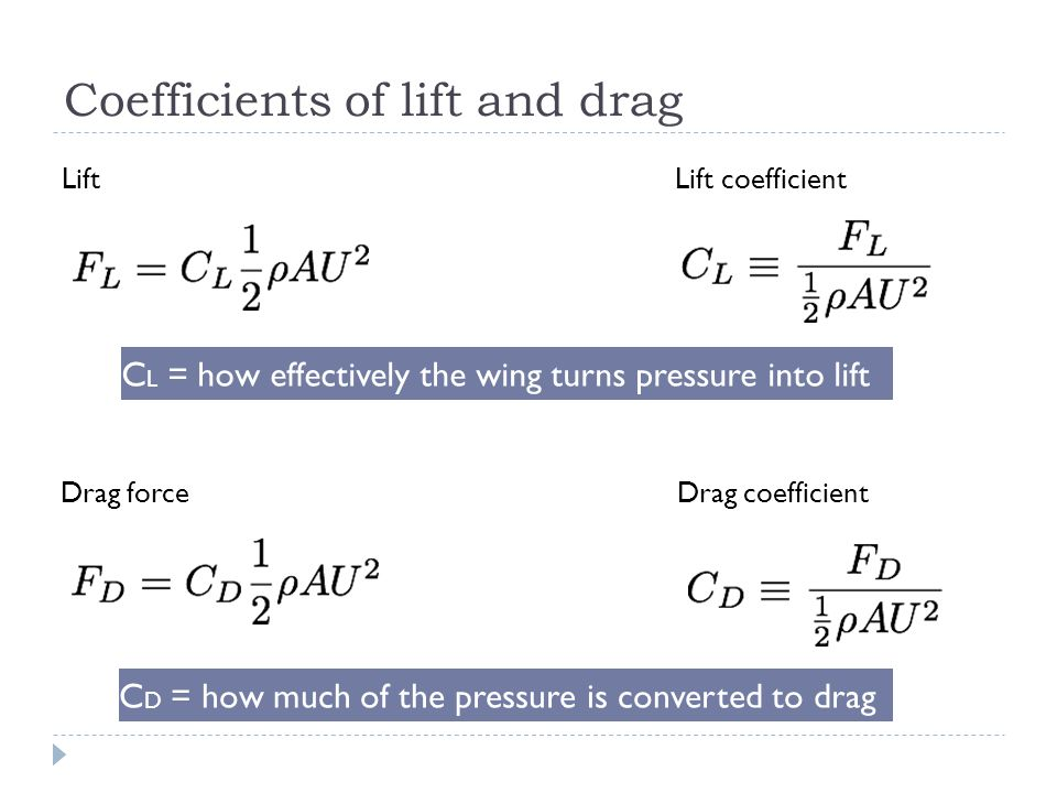 lift coefficient drag relationship