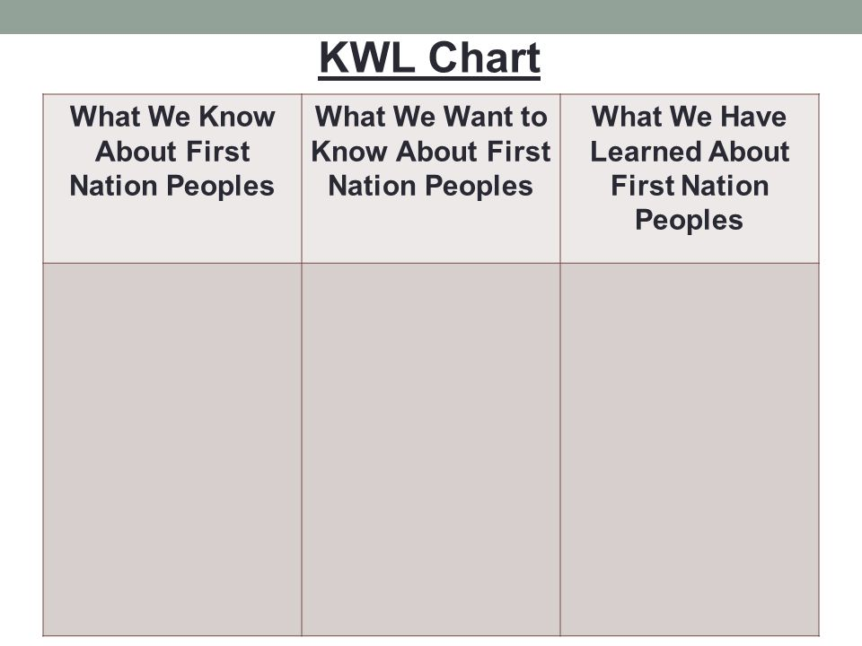 Kwl Chart Template  Resume Ideas  NamanasaCom
