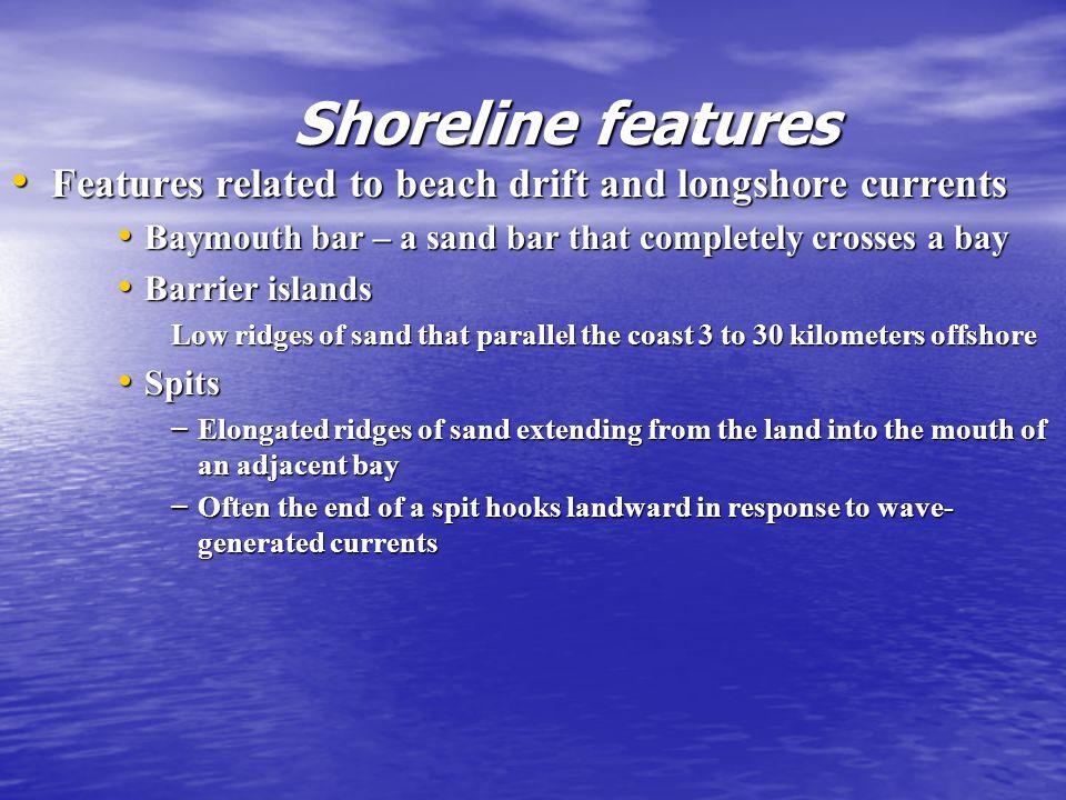 Wave Erosion. - ppt video online download