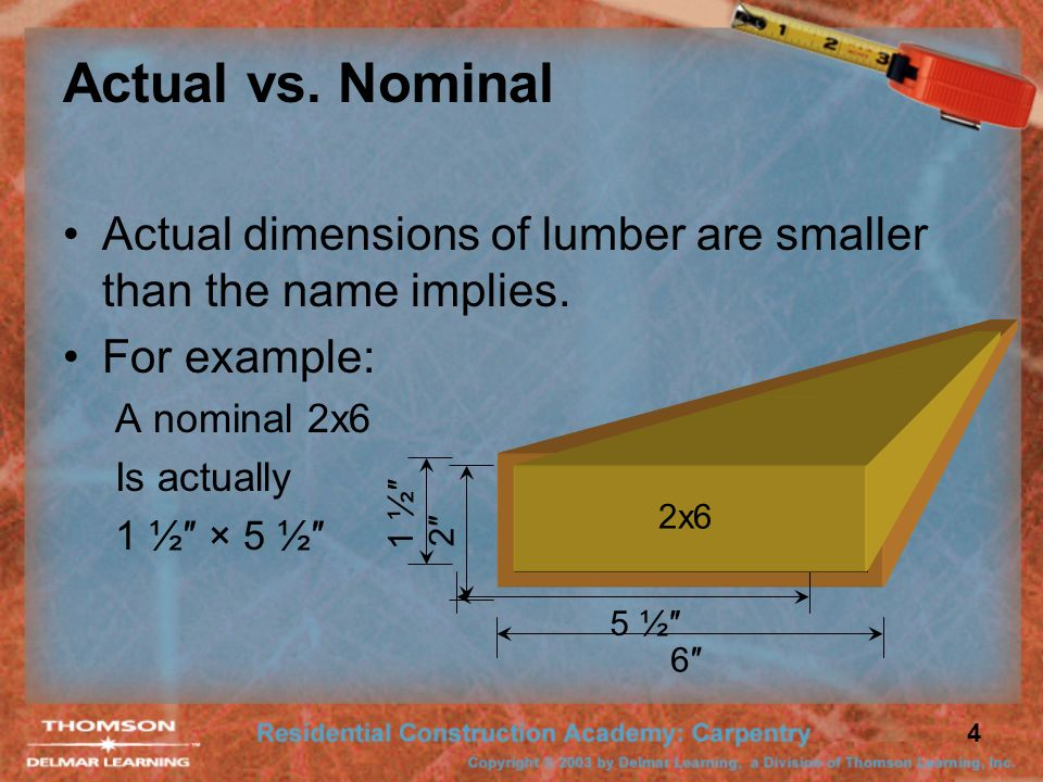 Lumber sizes and board foot measure ppt video online for What is a 2x6