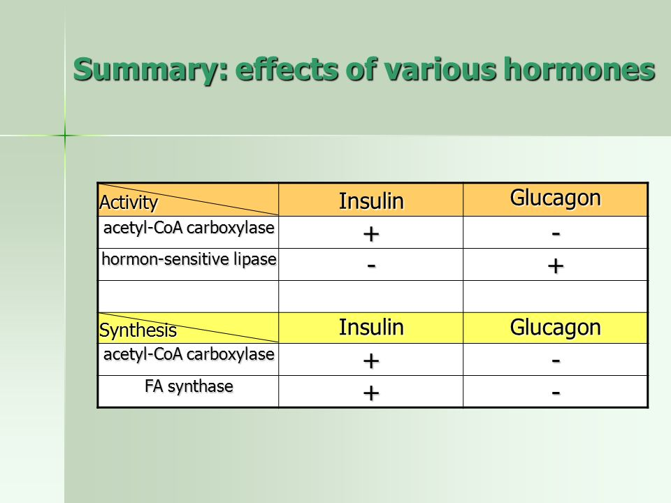Summary: effects of various hormones