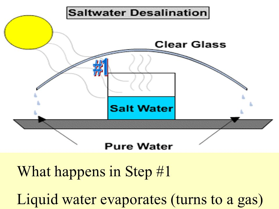 4 identifying which liquid evaporates faster All liquids evaporate if exposed to certain elements the rate at which a liquid evaporates depends on its molecular structure the other factors that affect evaporation are surface area, temperature and air movement.