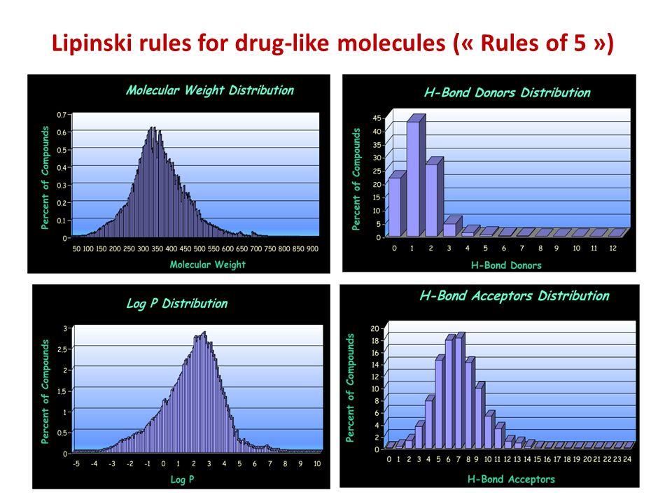 lipinski rule of 5 pdf