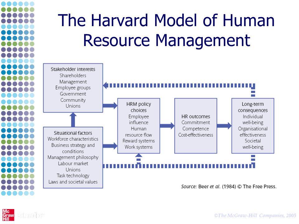 reward system in human resource management