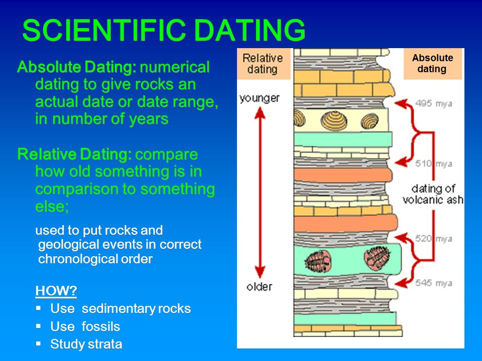 example of absolute dating in science Relative dating in archeology the question, how old is it, is basic to the science of archaeology dating methods, such as radiocarbon dating, dendro-chronology or tree-ring dating, and potassium-argon dating, that may furnish an absolute date for an archaeological site, are a contribution of the physical and the natural sciences.
