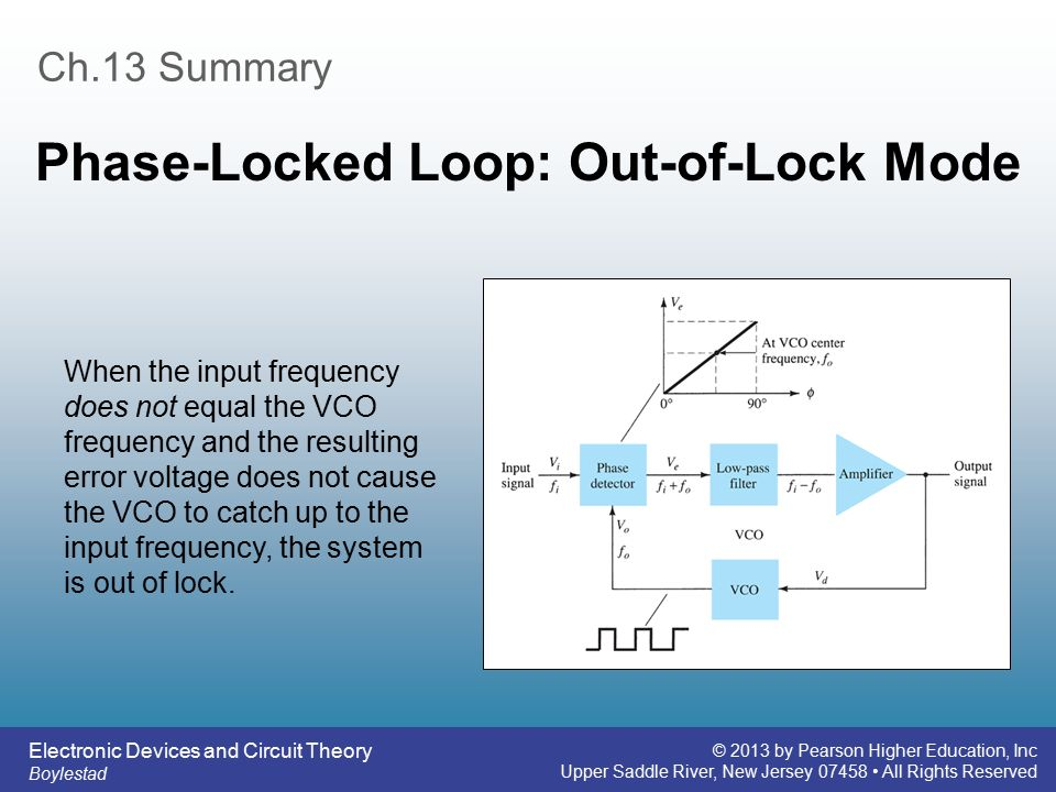 phase locked loop and frequency Phase locked loops (pll) are ubiquitous circuits used in countless  communication and engineering applications components include a vco, a  frequency.