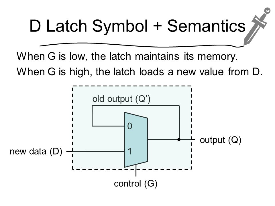 D Latch Symbol + Semantics