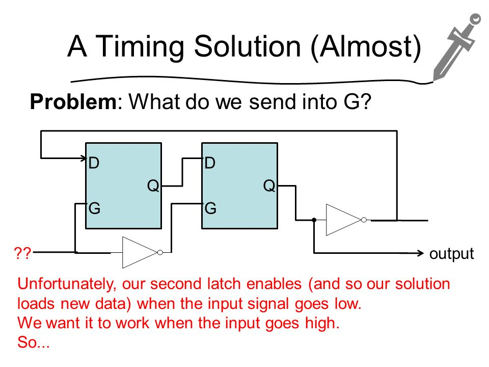 A Timing Solution (Almost)