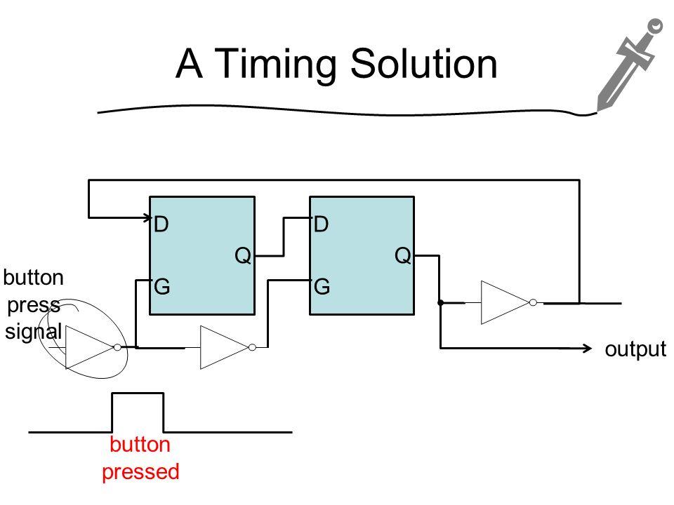 A Timing Solution D G Q D G Q button press signal output