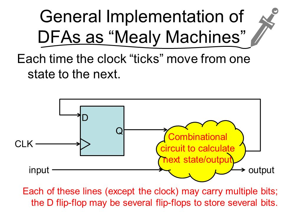 General Implementation of DFAs as Mealy Machines