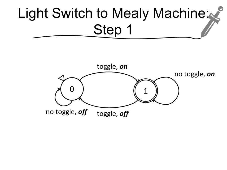 Light Switch to Mealy Machine: Step 1