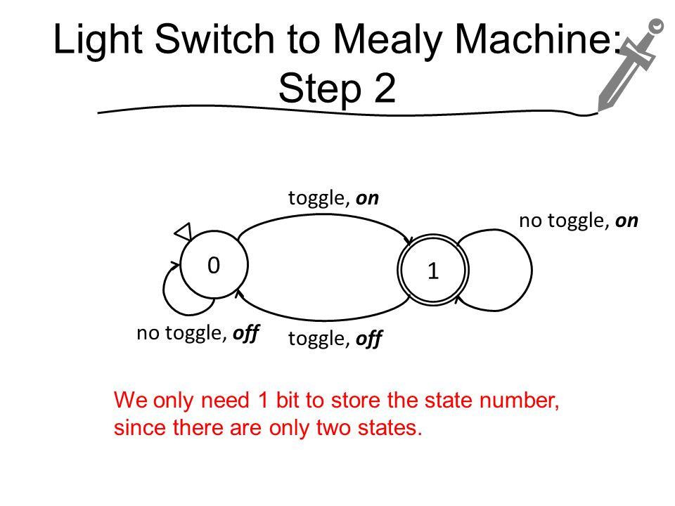 Light Switch to Mealy Machine: Step 2