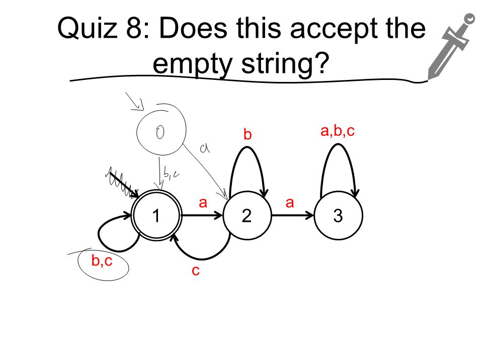 Quiz 8: Does this accept the empty string