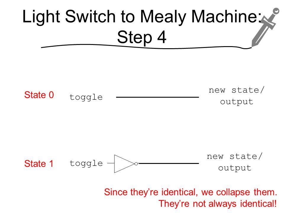 Light Switch to Mealy Machine: Step 4