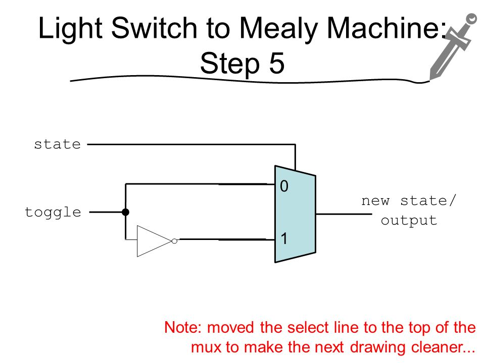 Light Switch to Mealy Machine: Step 5