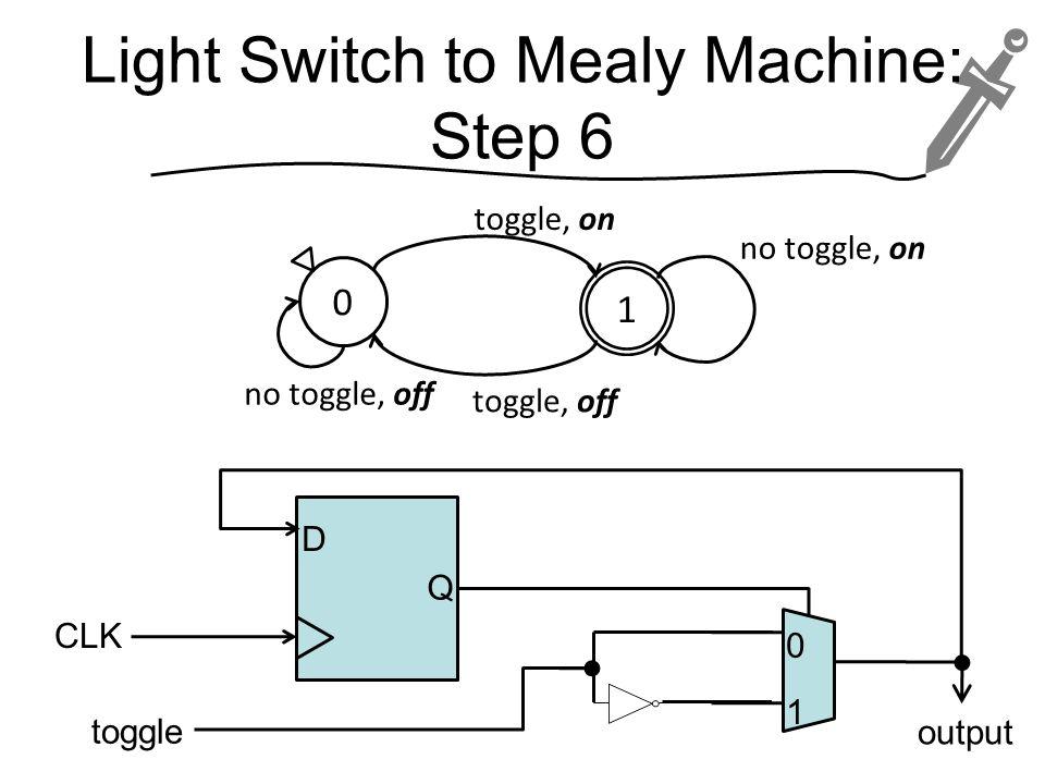 Light Switch to Mealy Machine: Step 6