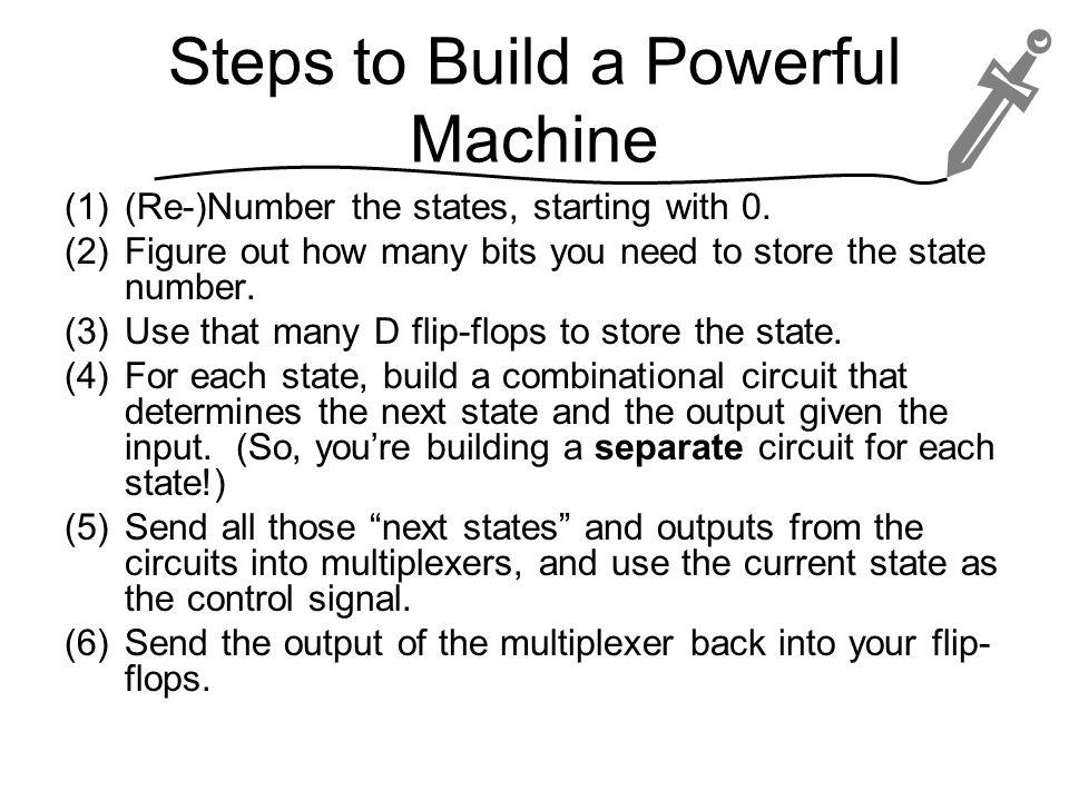 Steps to Build a Powerful Machine
