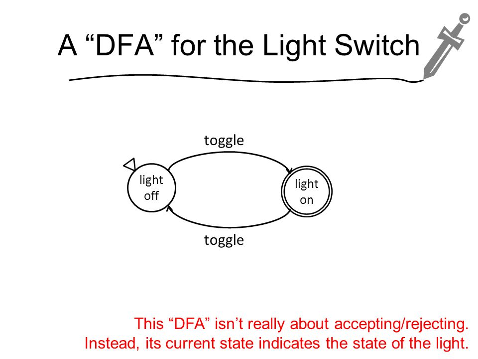 A DFA for the Light Switch