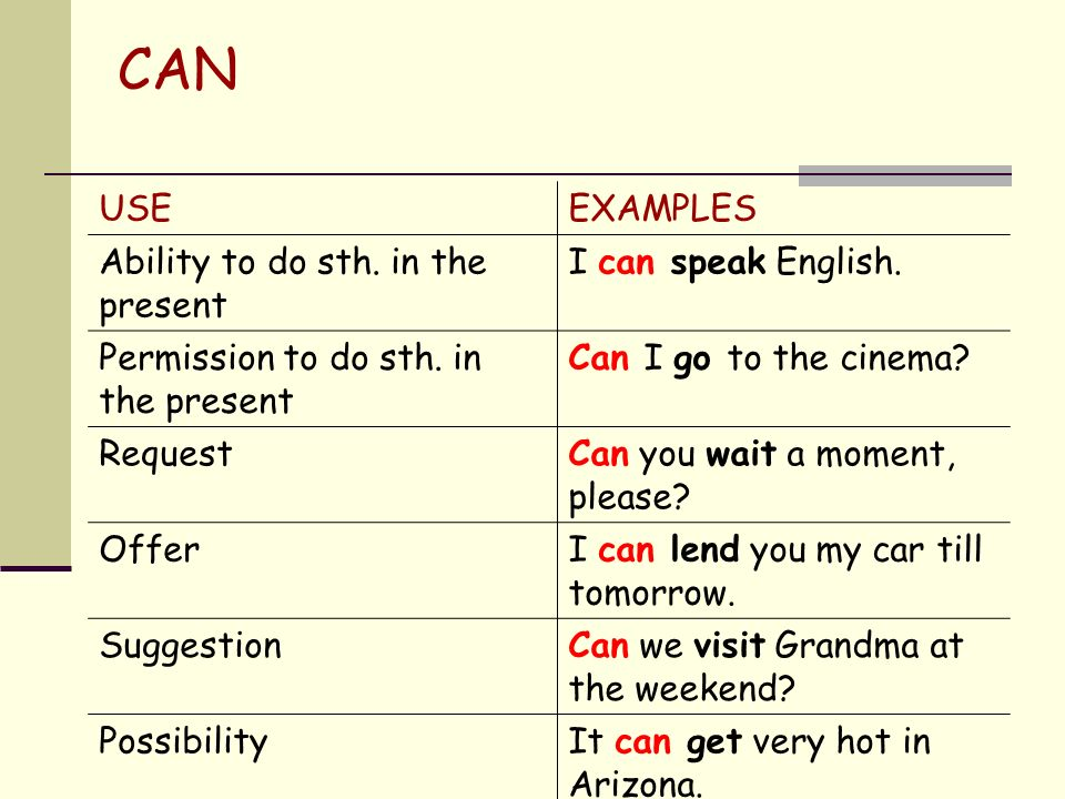 modals modal verb and substitute form How to use can, could and be able to - english modal verbs for ability  sometimes, there isn't a form of can, and we need to use the verb be able to.
