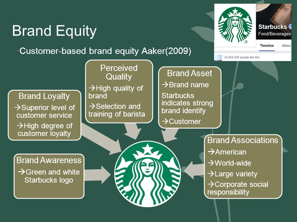 Starbucks brand equity