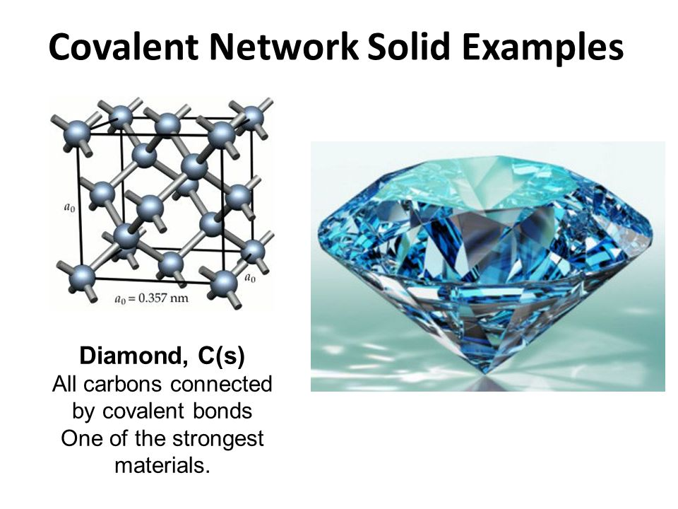 Covalent Solids Properties of Solids. ...