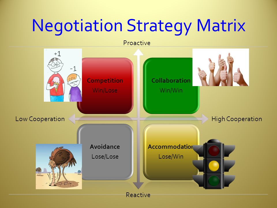 negotiation strategy situation canada vs america Because each criminal prosecution is different from every other, a particular criminal defense strategy is unique to the situation at hand for example.