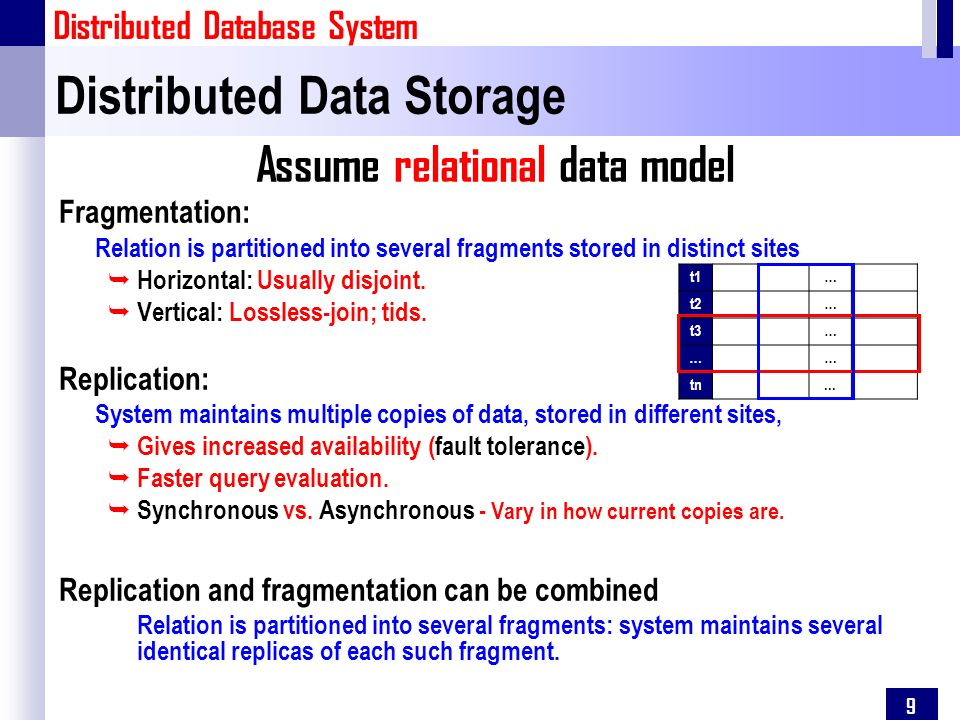 """Data Storage System : Distributed databases """"fundamentals ppt video online"""