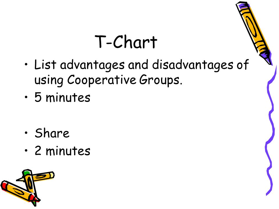 T-Chart List advantages and disadvantages of using Cooperative Groups.