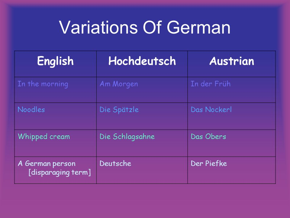 Variations Of German English Hochdeutsch Austrian In the morning