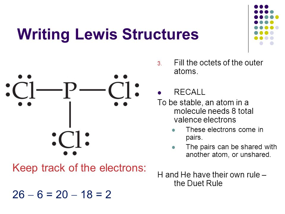 how to draw covalent bonds lewis structure