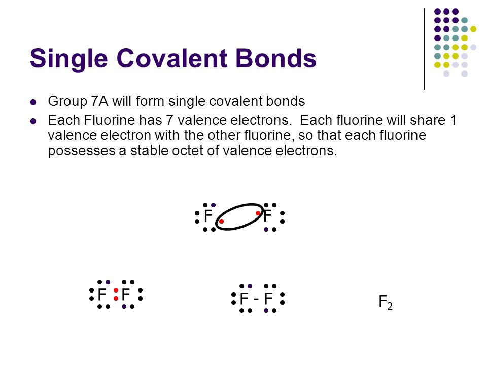 Covalent Bonding Lewis Structures. - ppt video online download