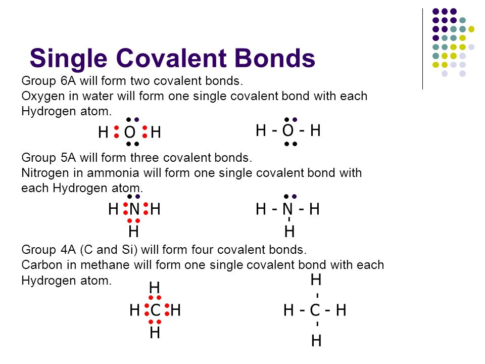 Covalent Bonding Lewis Structures. - ppt video online download