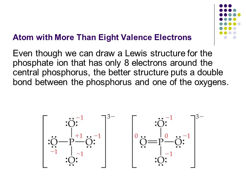How Many Covalent Bonds Can Phosphorus Form Ibovnathandedecker