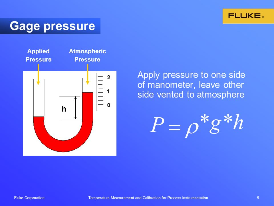 pressure measurement and calibration Nist provides calibration services for a variety of pressure instruments including dead weight piston gauges, ball gages, pressure transducers, pressure gauges, non.