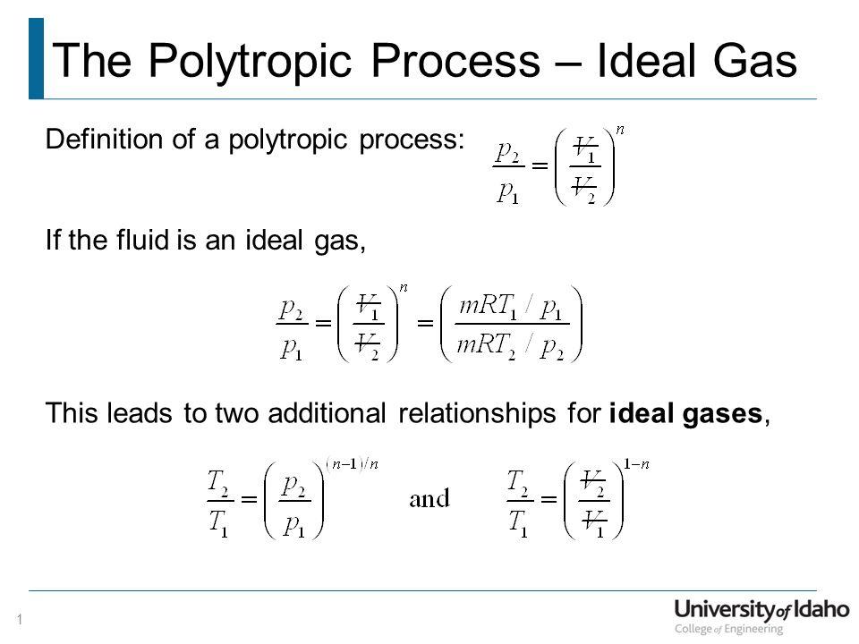 Ideal Gas Thermodynamics