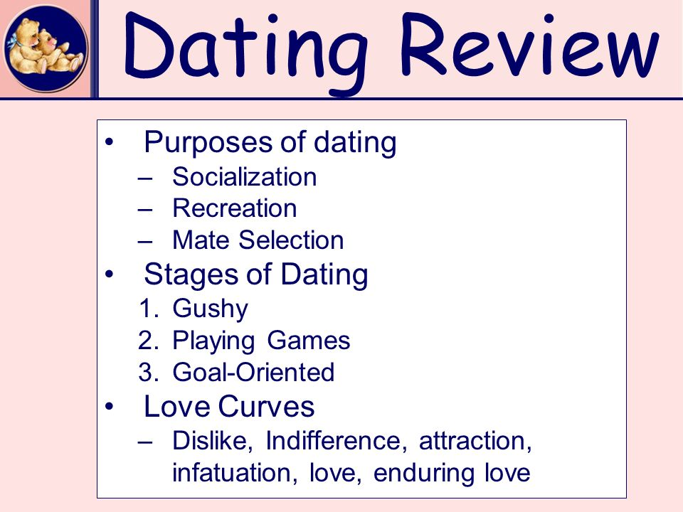 Online dating progression