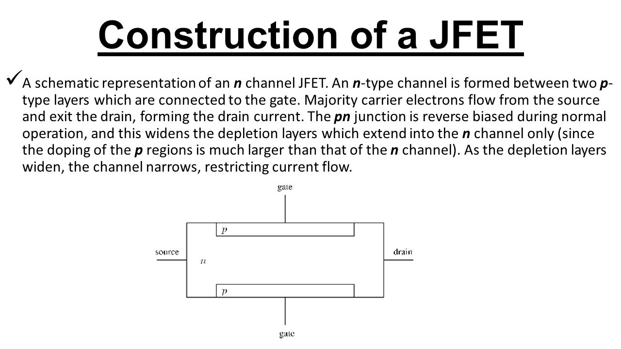 Construction Of A Jfet on N Channel Jfet Transistor